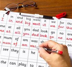 Ідеальна методика вивчення англійської мови